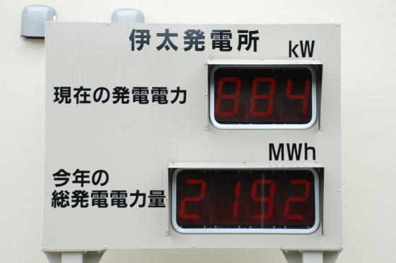 この日もほぼ最大能力に近い884Kwを発電していた。