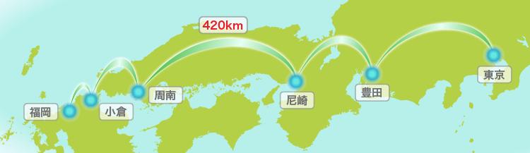 """周南〜尼崎間に420kmという""""水素の壁""""が立ちはだかる。"""