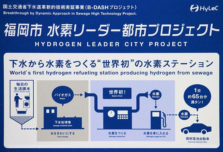 """下水の汚泥から消化ガス(メタン)を精製し、水素を作る""""世界初!""""の水素ステーション"""